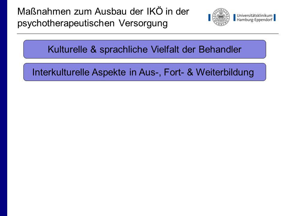 Maßnahmen zum Ausbau der IKÖ in der psychotherapeutischen Versorgung Interkulturelle Aspekte in Aus-, Fort- & Weiterbildung Kulturelle & sprachliche Vielfalt der Behandler