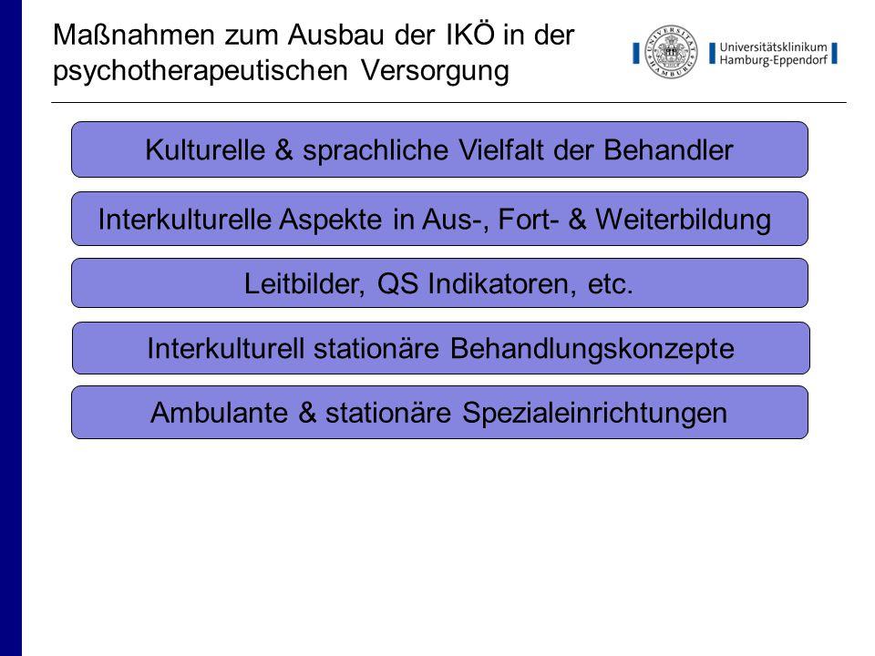 Maßnahmen zum Ausbau der IKÖ in der psychotherapeutischen Versorgung Interkulturelle Aspekte in Aus-, Fort- & Weiterbildung Kulturelle & sprachliche Vielfalt der Behandler Leitbilder, QS Indikatoren, etc.