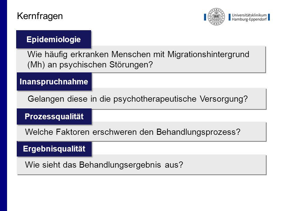 Skala Interkulturelle Öffnung in der psychotherapeutischen Versorgung 100 = Interkulturell vollkommen geöffnet 0 = Interkulturell gar nicht geöffnet