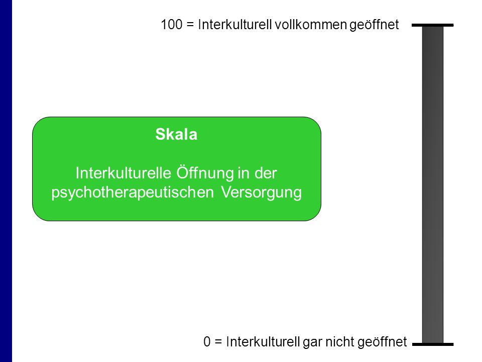 Maßnahmen zum Ausbau der IKÖ in der psychotherapeutischen Versorgung Vernetzung Interkulturelle Aspekte in Aus-, Fort- & Weiterbildung Kulturelle & sprachliche Vielfalt der Behandler Leitbilder, QS Indikatoren, etc.