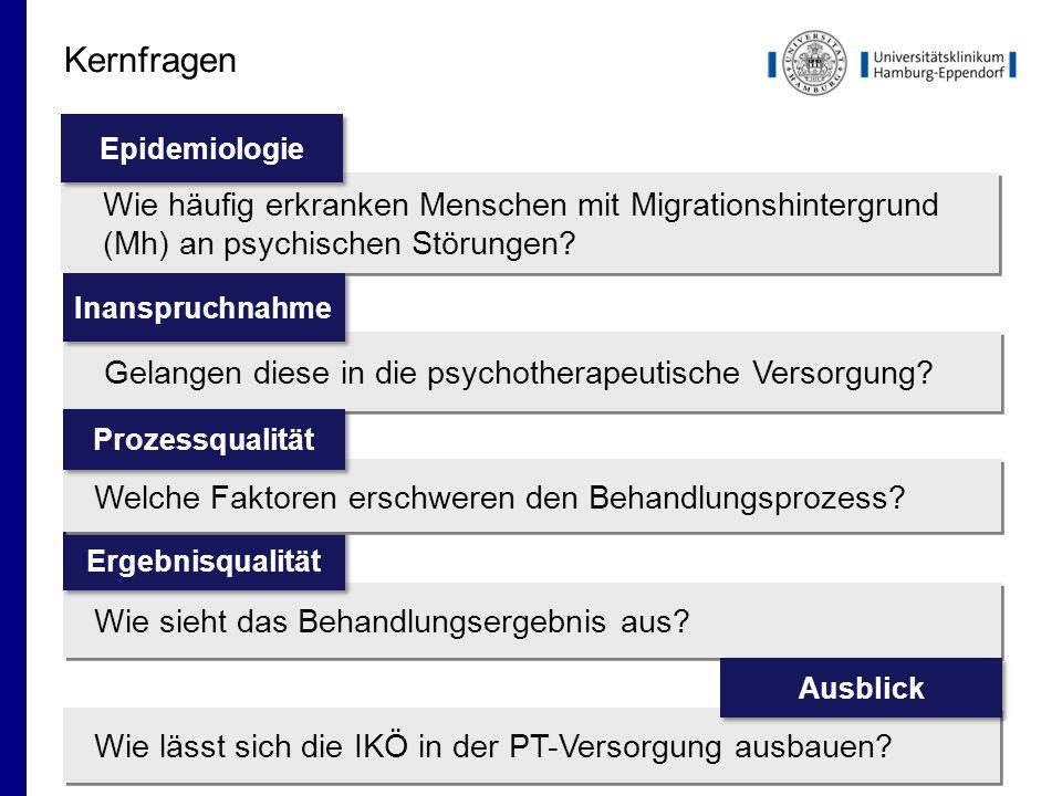 Ambulante psychotherapeutische Versorgung 14% 27% Patienten in der ambulanten PT Bevölkerung mit Migrationshintergrund Quelle: Mösko, Gil-Martinez, Schulz (2013)