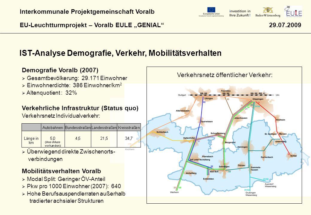 """Interkommunale Projektgemeinschaft Voralb EU-Leuchtturmprojekt – Voralb EULE """"GENIAL"""" 29.07.2009 IST-Analyse Demografie, Verkehr, Mobilitätsverhalten"""