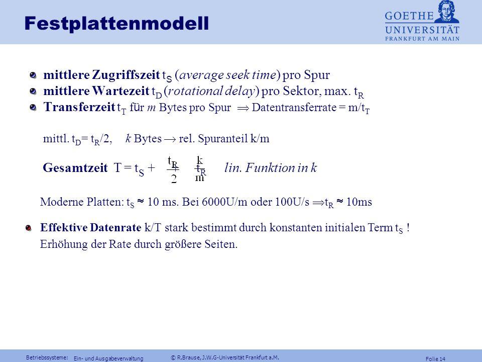 Betriebssysteme: © R.Brause, J.W.G-Universität Frankfurt a.M. Folie 13 Ein- und Ausgabeverwaltung Festplattenmodell Schreib/Lese-Magnetkopf Schreib/Le