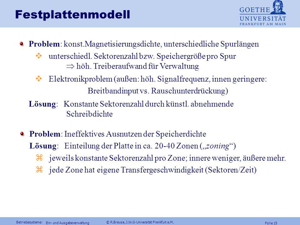 Betriebssysteme: © R.Brause, J.W.G-Universität Frankfurt a.M. Folie 14 Ein- und Ausgabeverwaltung Festplattenmodell mittlere Zugriffszeit t S (average