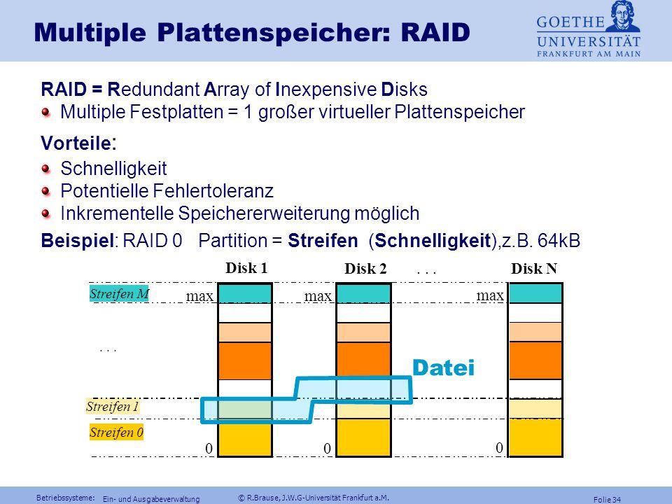 Betriebssysteme: © R.Brause, J.W.G-Universität Frankfurt a.M. Folie 33 Ein- und Ausgabeverwaltung Dateiverwaltung Energieverwaltung Gerätemodelle RAID
