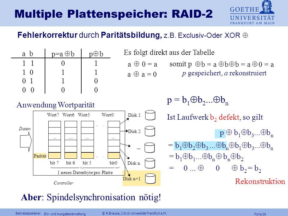 Betriebssysteme: © R.Brause, J.W.G-Universität Frankfurt a.M. Folie 35 Ein- und Ausgabeverwaltung Multiple Plattenspeicher: RAID1 Ausfalltoleranz durc