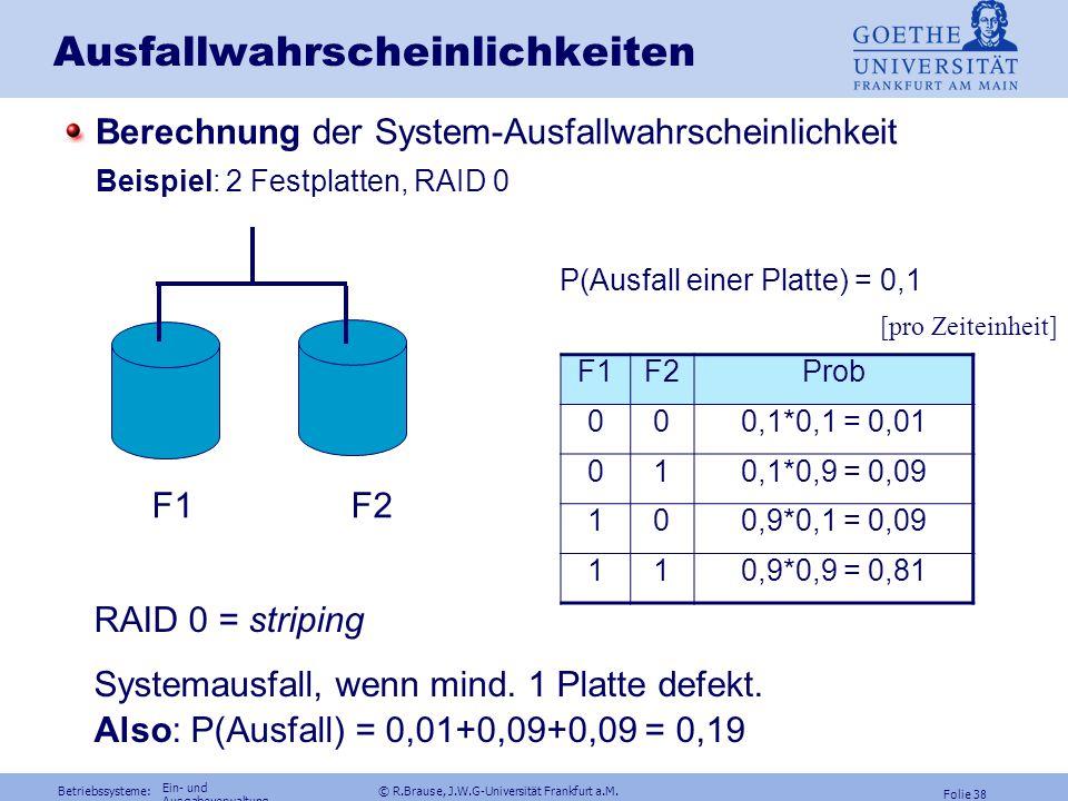 Betriebssysteme: © R.Brause, J.W.G-Universität Frankfurt a.M. Folie 37 Ein- und Ausgabeverwaltung Multiple Plattenspeicher: RAID3,4,5 RAID-3 Zusammenf