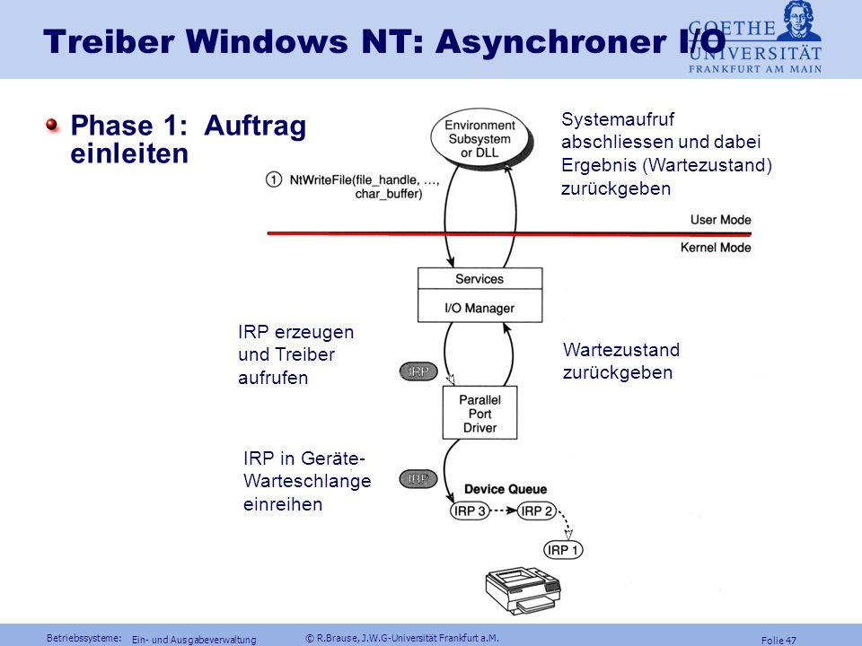 Betriebssysteme: © R.Brause, J.W.G-Universität Frankfurt a.M. Folie 46 Ein- und Ausgabeverwaltung Treiber Windows NT : Synchroner I/O Synchrone Ein-/A
