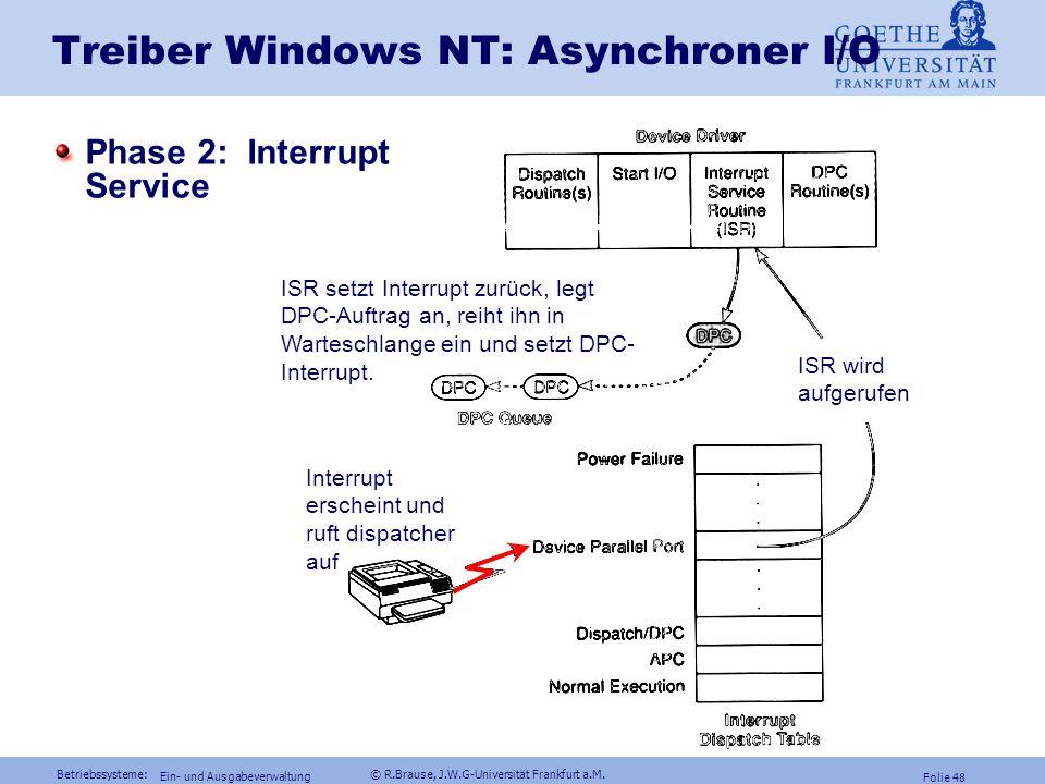 Betriebssysteme: © R.Brause, J.W.G-Universität Frankfurt a.M. Folie 47 Ein- und Ausgabeverwaltung Treiber Windows NT: Asynchroner I/O Phase 1: Auftrag