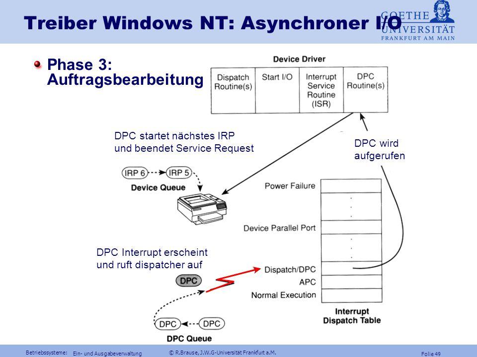 Betriebssysteme: © R.Brause, J.W.G-Universität Frankfurt a.M. Folie 48 Ein- und Ausgabeverwaltung Treiber Windows NT: Asynchroner I/O Phase 2: Interru
