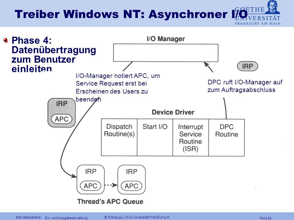 Betriebssysteme: © R.Brause, J.W.G-Universität Frankfurt a.M. Folie 49 Ein- und Ausgabeverwaltung Treiber Windows NT: Asynchroner I/O Phase 3: Auftrag
