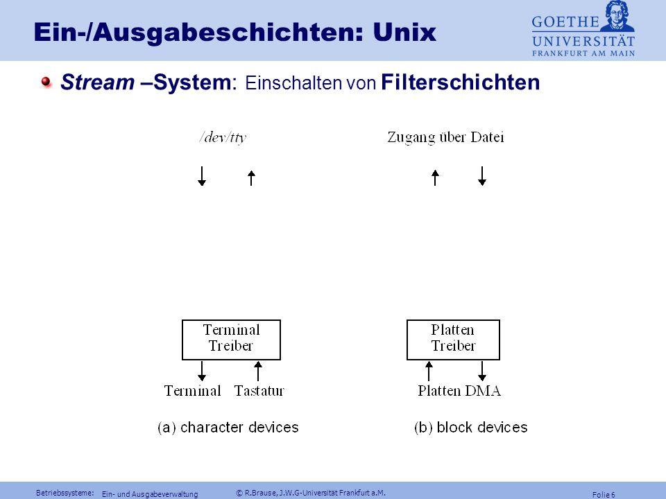 Betriebssysteme: © R.Brause, J.W.G-Universität Frankfurt a.M. Folie 5 Ein- und Ausgabeverwaltung Ein-/Ausgabeschichten: Unix Dateisystemtreiber (Linux