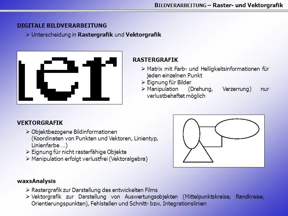B ILDVERARBEITUNG – Raster- und Vektorgrafik DIGITALE BILDVERARBEITUNG  Unterscheidung in Rastergrafik und Vektorgrafik RASTERGRAFIK  Matrix mit Farb- und Helligkeitsinformationen für jeden einzelnen Punkt  Eignung für Bilder  Manipulation (Drehung, Verzerrung) nur verlustbehaftet möglich VEKTORGRAFIK  Objektbezogene Bildinformationen (Koordinaten von Punkten und Vektoren, Linientyp, Linienfarbe …)  Eignung für nicht rasterfähige Objekte  Manipulation erfolgt verlustfrei (Vektoralgebra) waxsAnalysis  Rastergrafik zur Darstellung des entwickelten Films  Vektorgrafik zur Darstellung von Auswertungsobjekten (Mittelpunktskreise, Randkreise, Orientierungspunkten), Fehlstellen und Schnitt- bzw.