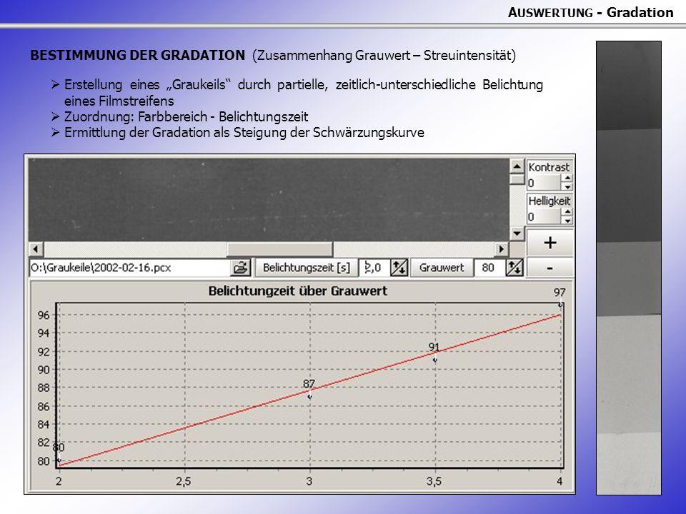 """A USWERTUNG - Gradation BESTIMMUNG DER GRADATION (Zusammenhang Grauwert – Streuintensität)  Erstellung eines """"Graukeils"""" durch partielle, zeitlich-un"""