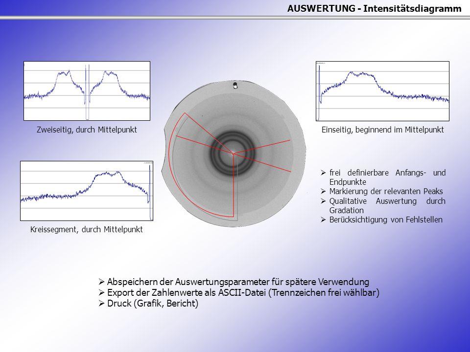 AUSWERTUNG - Intensitätsdiagramm  Abspeichern der Auswertungsparameter für spätere Verwendung  Export der Zahlenwerte als ASCII-Datei (Trennzeichen