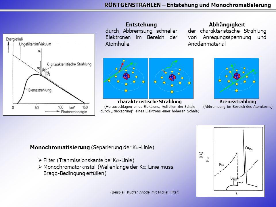 """RÖNTGENSTRAHLEN – Entstehung und Monochromatisierung Entstehung durch Abbremsung schneller Elektronen im Bereich der Atomhülle Bremsstrahlung (Abbremsung im Bereich des Atomkerns) charakteristische Strahlung (Herausschlagen eines Elektrons; Auffüllen der Schale durch """"Rücksprung eines Elektrons einer höheren Schale) Abhängigkeit der charakteristische Strahlung von Anregungsspannung und Anodenmaterial Monochromatisierung (Separierung der K  -Linie)  Filter (Tranmissionskante bei K  -Linie)  Monochromatorkristall (Wellenlänge der K  -Linie muss Bragg-Bedingung erfüllen) (Beispiel: Kupfer-Anode mit Nickel-Filter)"""