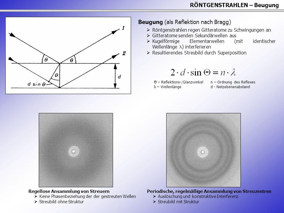 RÖNTGENSTRAHLEN – Beugung Beugung (als Reflektion nach Bragg)  Röntgenstrahlen regen Gitteratome zu Schwingungen an  Gitteratome senden Sekundärwell