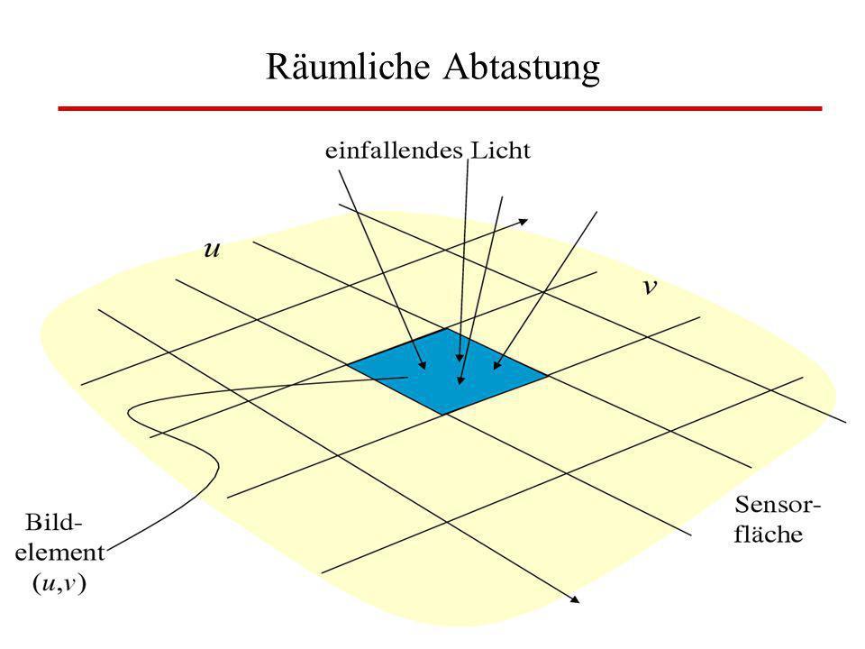 W. Lux, FH Düsseldorf BV: Kap 3 Digitale Bilder11 Räumliche Abtastung