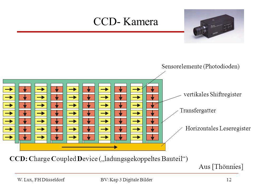 "W. Lux, FH Düsseldorf BV: Kap 3 Digitale Bilder12 CCD- Kamera CCD: Charge Coupled Device (""ladungsgekoppeltes Bauteil"") Sensorelemente (Photodioden) v"