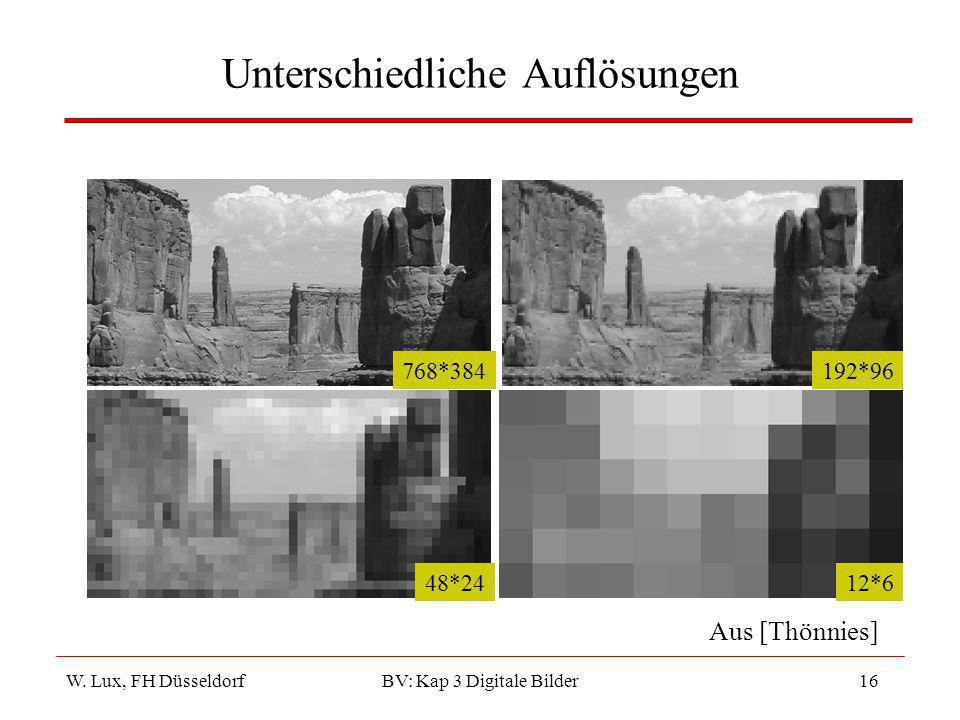 W. Lux, FH Düsseldorf BV: Kap 3 Digitale Bilder16 Unterschiedliche Auflösungen 12*648*24 192*96768*384 Aus [Thönnies]