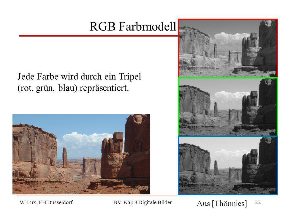 W. Lux, FH Düsseldorf BV: Kap 3 Digitale Bilder22 RGB Farbmodell Jede Farbe wird durch ein Tripel (rot, grün, blau) repräsentiert. Aus [Thönnies]