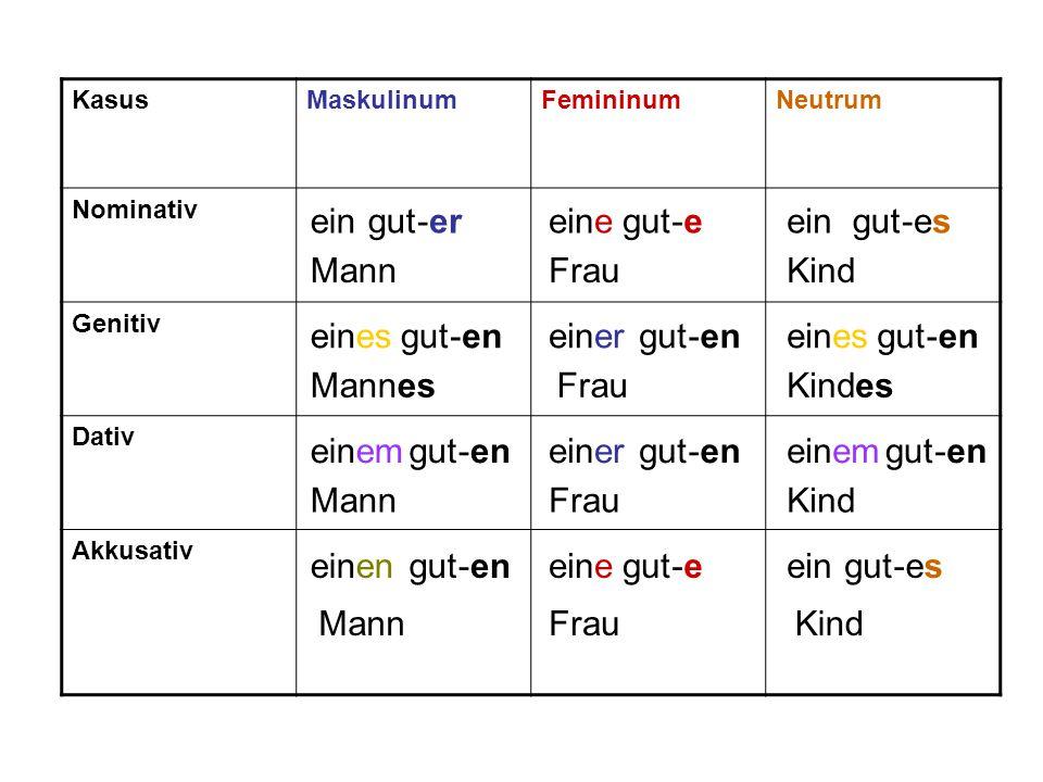 Im Nominativ erhält die Adjektivendung die Endung des bestimmten Artikels: - der - guter // die - gute // das – gutes Die feminine und neutrale Adjektivendung bleibt im Akkusativ bestehen.