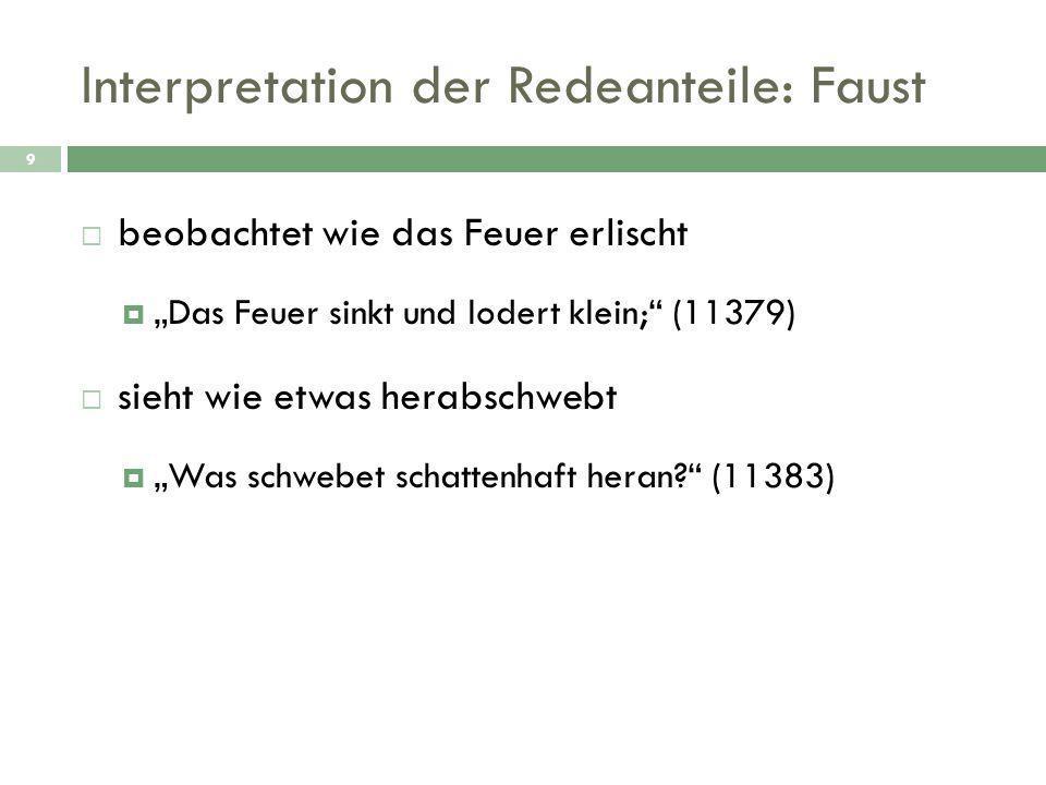 """Interpretation der Redeanteile: Faust 9  beobachtet wie das Feuer erlischt  """"Das Feuer sinkt und lodert klein;"""" (11379)  sieht wie etwas herabschwe"""