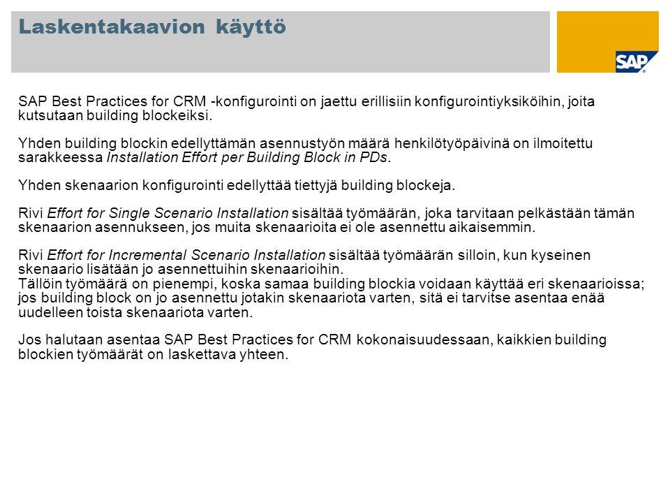 Laskentakaavion käyttö SAP Best Practices for CRM -konfigurointi on jaettu erillisiin konfigurointiyksiköihin, joita kutsutaan building blockeiksi.