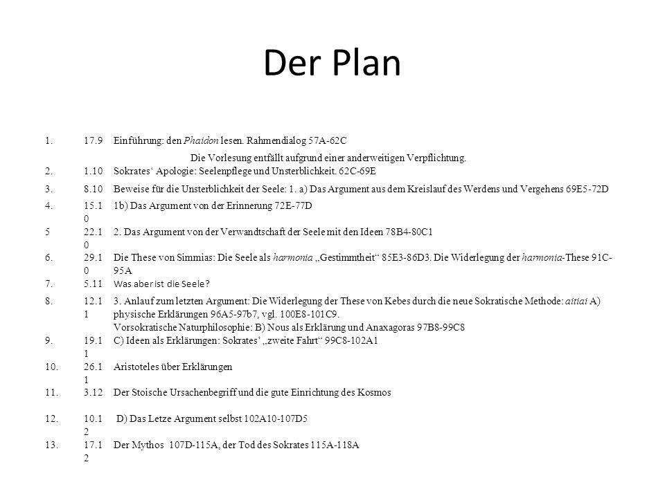 Der Plan 1.17.9Einführung: den Phaidon lesen. Rahmendialog 57A-62C Die Vorlesung entfällt aufgrund einer anderweitigen Verpflichtung. 2.1.10Sokrates'