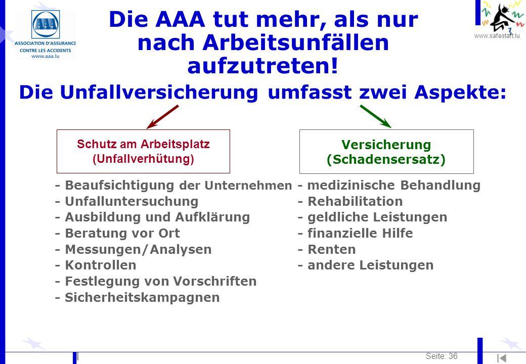 www.safestart.lu Seite: 36 - Beaufsichtigung der Unternehmen - medizinische Behandlung - Unfalluntersuchung - Rehabilitation - Ausbildung und Aufkläru
