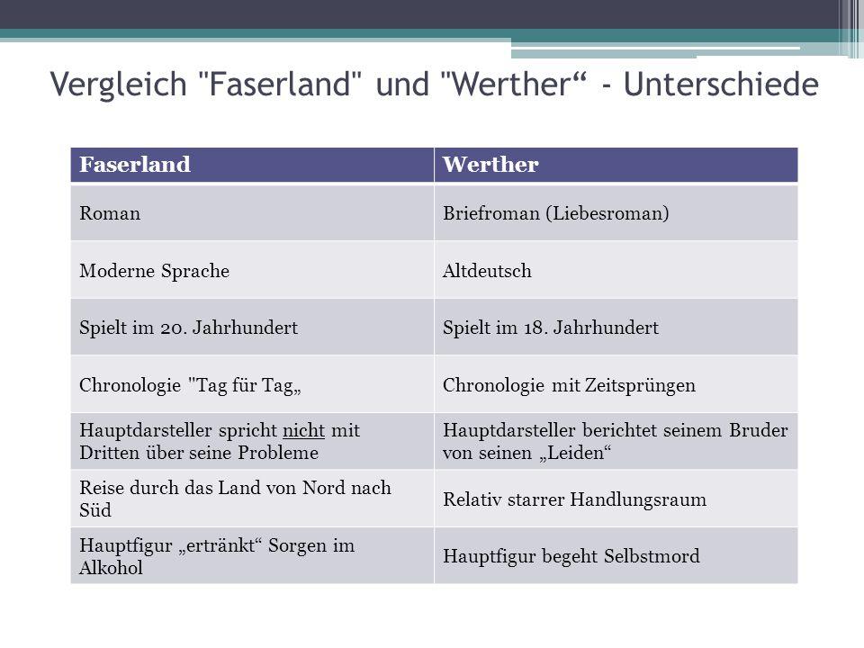 FaserlandWerther RomanBriefroman (Liebesroman) Moderne SpracheAltdeutsch Spielt im 20.