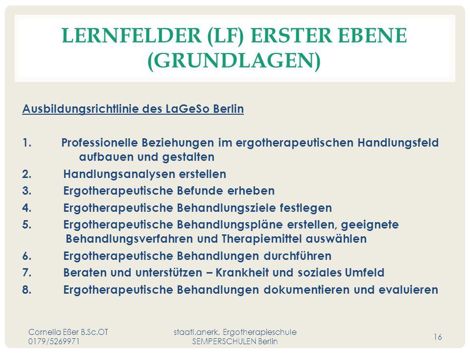 LERNFELDER (LF) ERSTER EBENE (GRUNDLAGEN) Ausbildungsrichtlinie des LaGeSo Berlin 1. Professionelle Beziehungen im ergotherapeutischen Handlungsfeld a