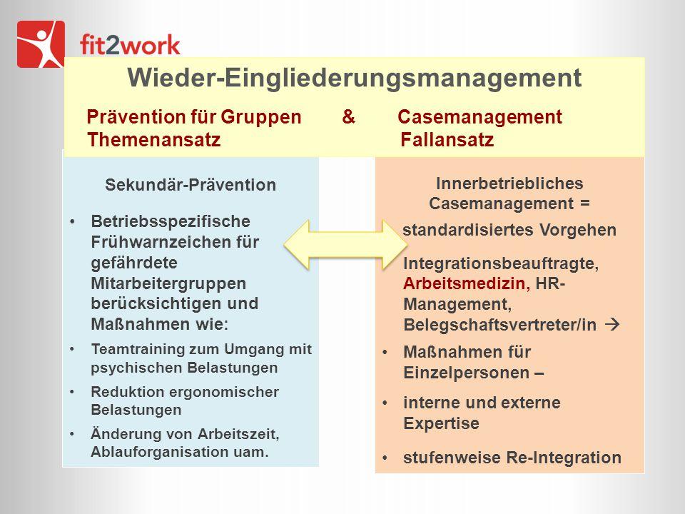 Sekundär-Prävention Betriebsspezifische Frühwarnzeichen für gefährdete Mitarbeitergruppen berücksichtigen und Maßnahmen wie: Teamtraining zum Umgang m