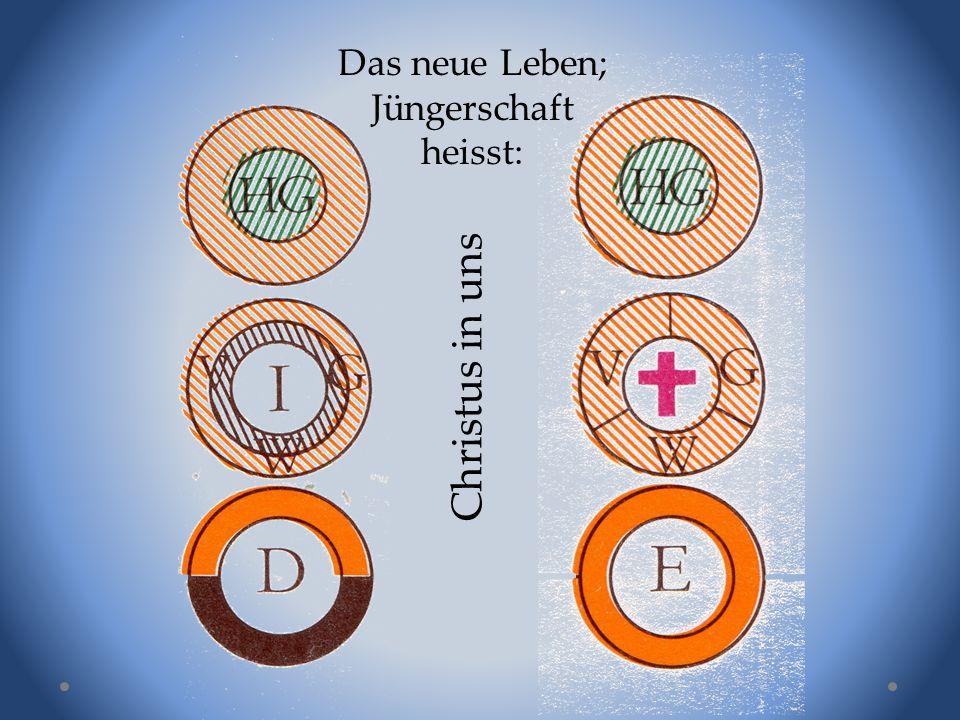 Das neue Leben; Jüngerschaft heisst: Christus in uns