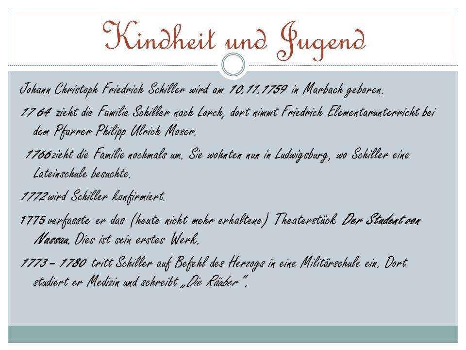Kindheit und Jugend Johann Christoph Friedrich Schiller wird am 10.11.1759 in Marbach geboren.