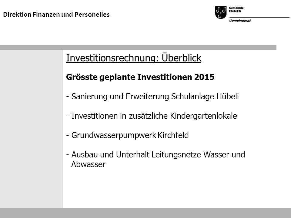 Investitionsrechnung: Überblick Grösste geplante Investitionen 2015 - Sanierung und Erweiterung Schulanlage Hübeli - Investitionen in zusätzliche Kind