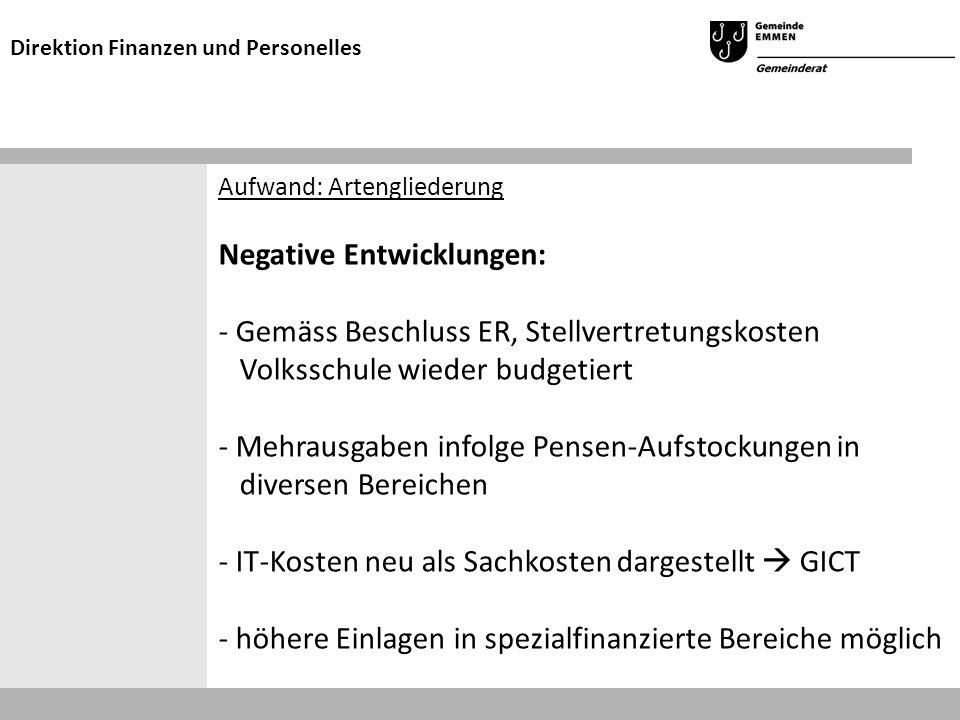 Aufwand: Artengliederung Negative Entwicklungen: - Gemäss Beschluss ER, Stellvertretungskosten Volksschule wieder budgetiert - Mehrausgaben infolge Pe
