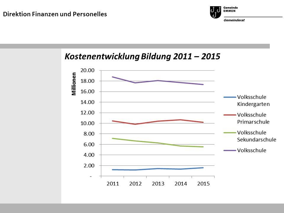 Kostenentwicklung Bildung 2011 – 2015 Direktion Finanzen und Personelles