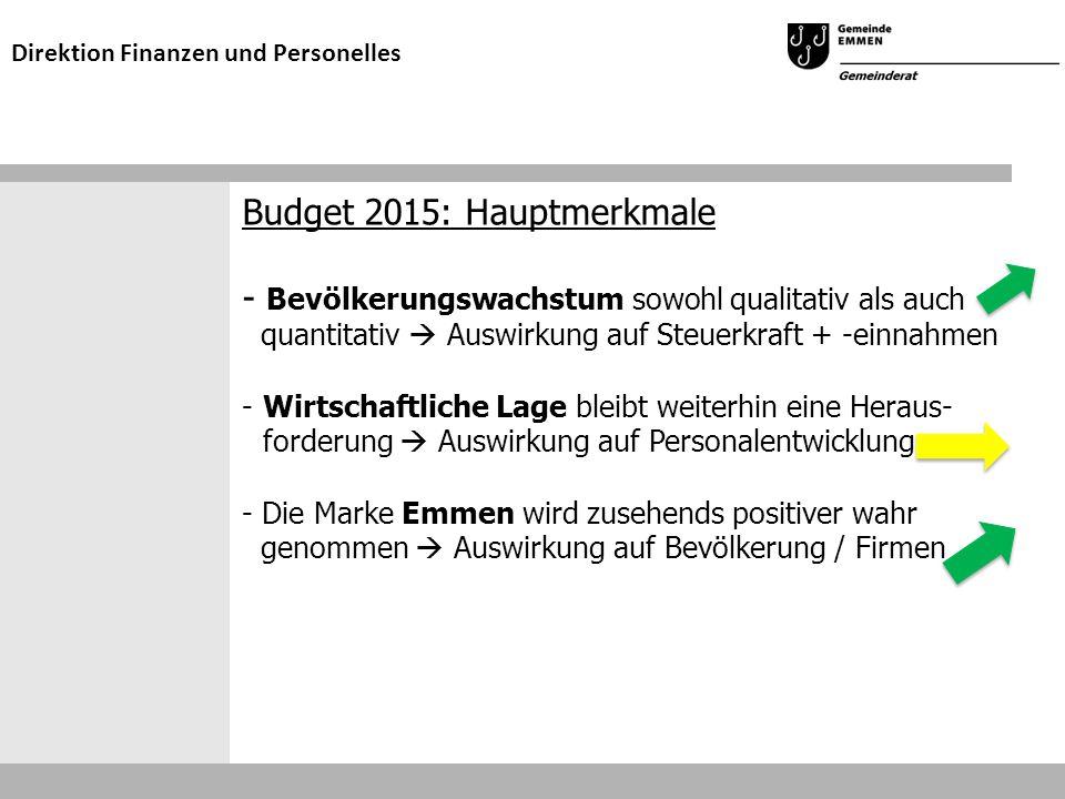 Budget 2015: Hauptmerkmale - Bevölkerungswachstum sowohl qualitativ als auch quantitativ  Auswirkung auf Steuerkraft + -einnahmen - Wirtschaftliche L
