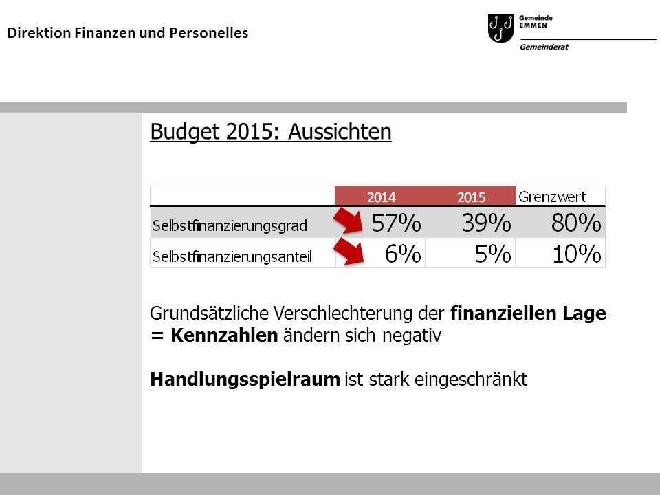 Budget 2015: Aussichten Grundsätzliche Verschlechterung der finanziellen Lage = Kennzahlen ändern sich negativ Handlungsspielraum ist stark eingeschrä