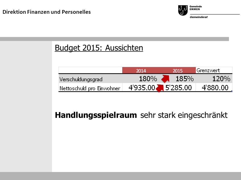 Budget 2015: Aussichten Handlungsspielraum sehr stark eingeschränkt Direktion Finanzen und Personelles