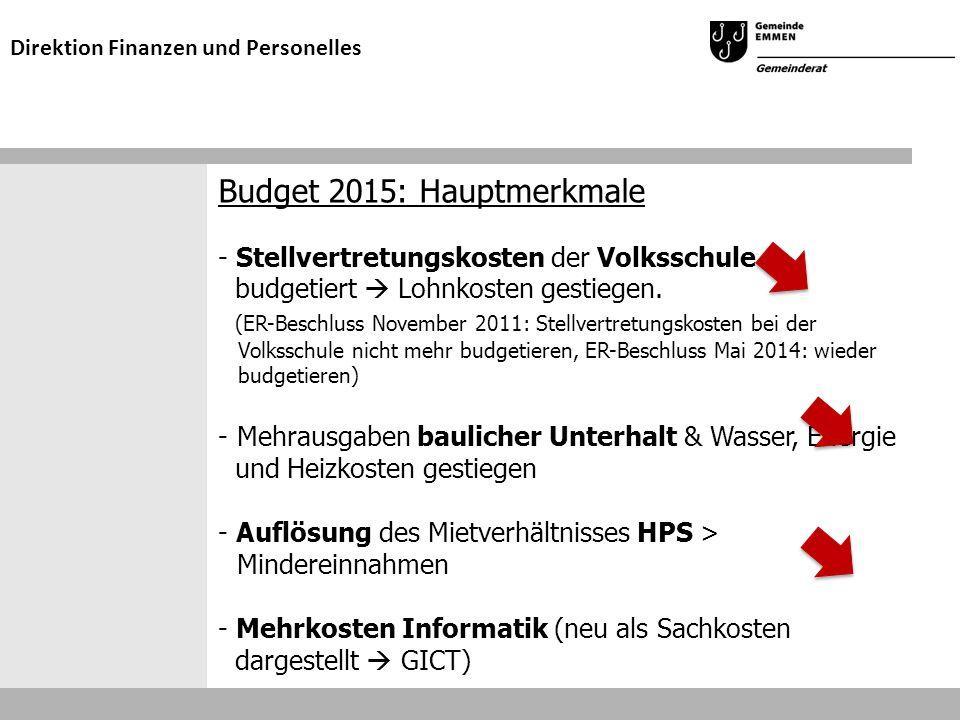 Budget 2015: Hauptmerkmale - Stellvertretungskosten der Volksschule budgetiert  Lohnkosten gestiegen. (ER-Beschluss November 2011: Stellvertretungsko