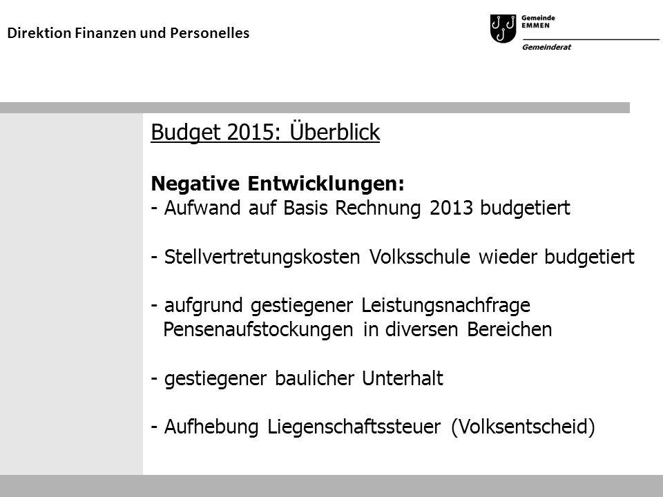 Budget 2015: Überblick Negative Entwicklungen: - Aufwand auf Basis Rechnung 2013 budgetiert - Stellvertretungskosten Volksschule wieder budgetiert - a