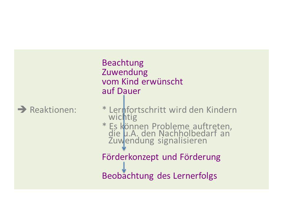 Sprachprofile 5-7 Jahre: FreiSprech
