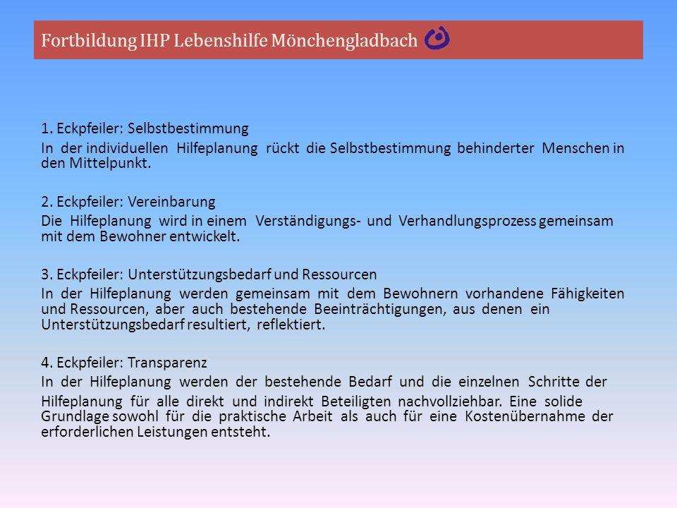 Fortbildung IHP Lebenshilfe Mönchengladbach Elemente der Hilfeplanung – Zielvereinbarung Das Ziel wird erst bei einer Trennung von Ziel und Maßnahme deutlich: Beispiel: Schwerpunktziel: Innerhalb eines Zeitraums von einem halben Jahr will Herr X.