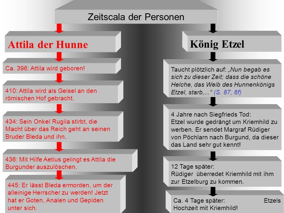 445: Er lässt Bleda ermorden, um der alleinige Herrscher zu werden! Jetzt hat er Goten, Analen und Gepiden unter sich. König Etzel 410: Attila wird al