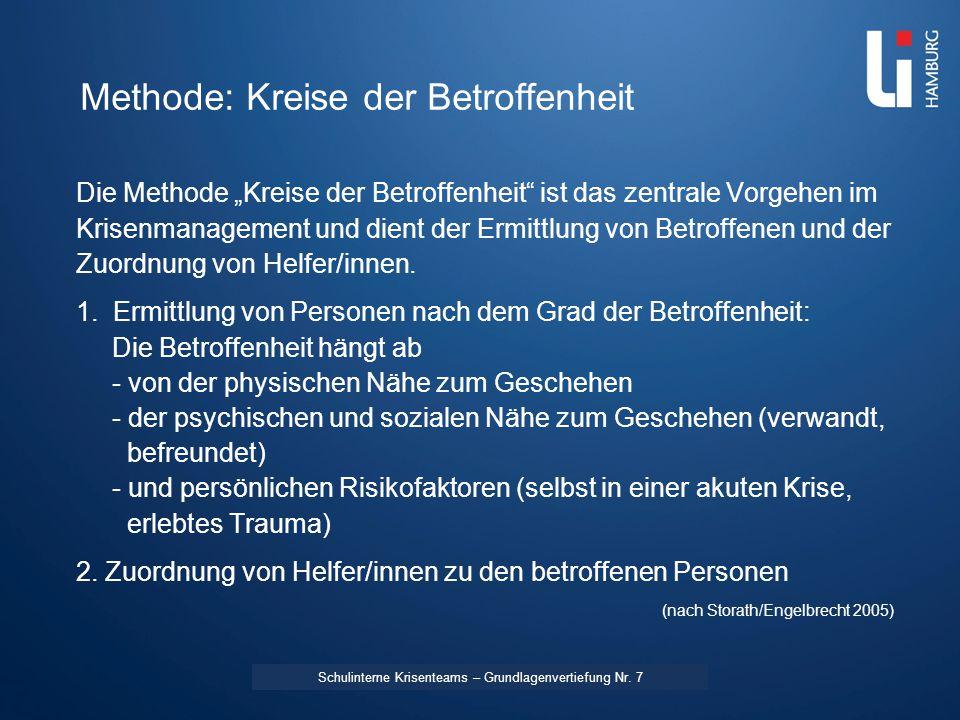 LI: Vorname Name Kreise der Betroffenheit Schulinterne Krisenteams – Grundlagenvertiefung Nr.