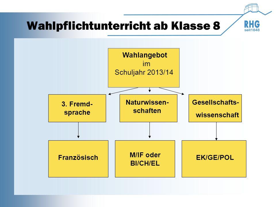 Wahlangebot im Schuljahr 2013/14 Wahlpflichtunterricht ab Klasse 8 3.