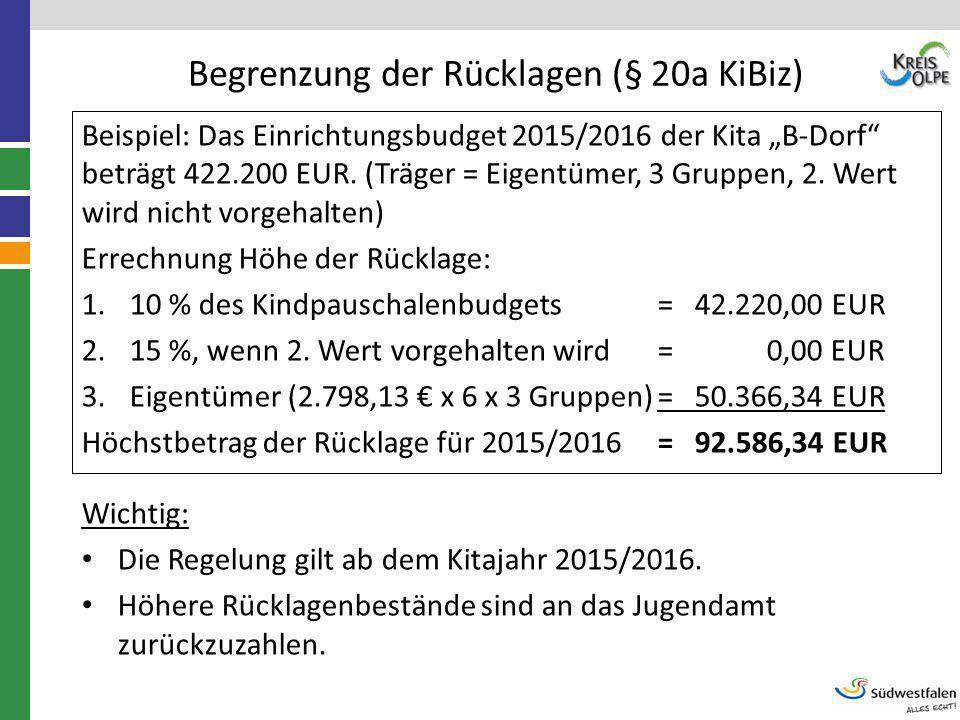 """Begrenzung der Rücklagen (§ 20a KiBiz) Beispiel: Das Einrichtungsbudget 2015/2016 der Kita """"B-Dorf"""" beträgt 422.200 EUR. (Träger = Eigentümer, 3 Grupp"""
