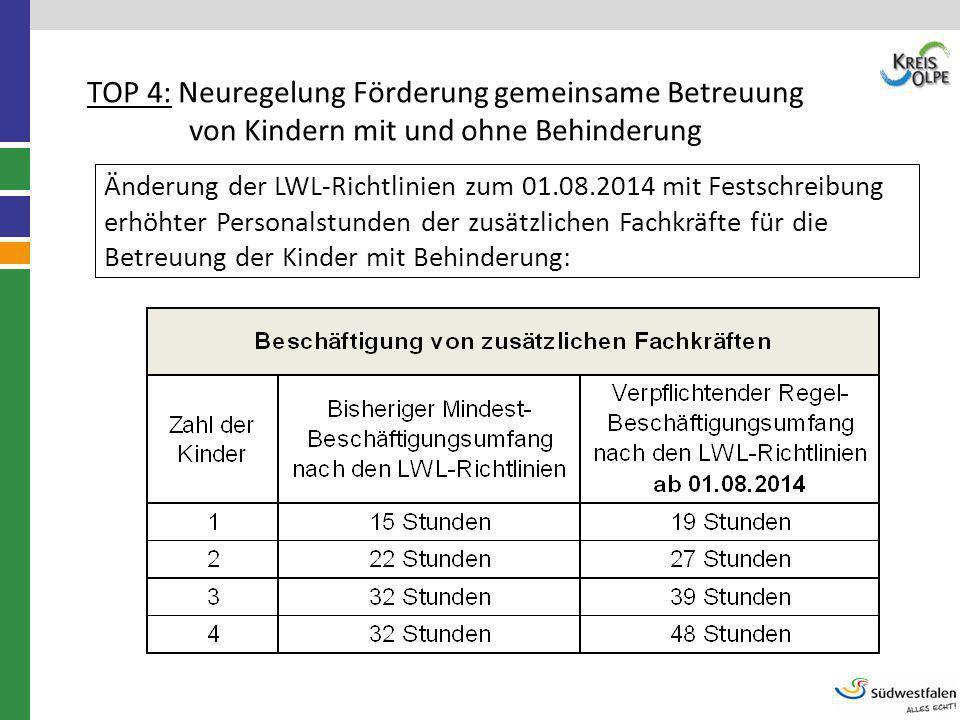TOP 4: Neuregelung Förderung gemeinsame Betreuung von Kindern mit und ohne Behinderung Änderung der LWL-Richtlinien zum 01.08.2014 mit Festschreibung